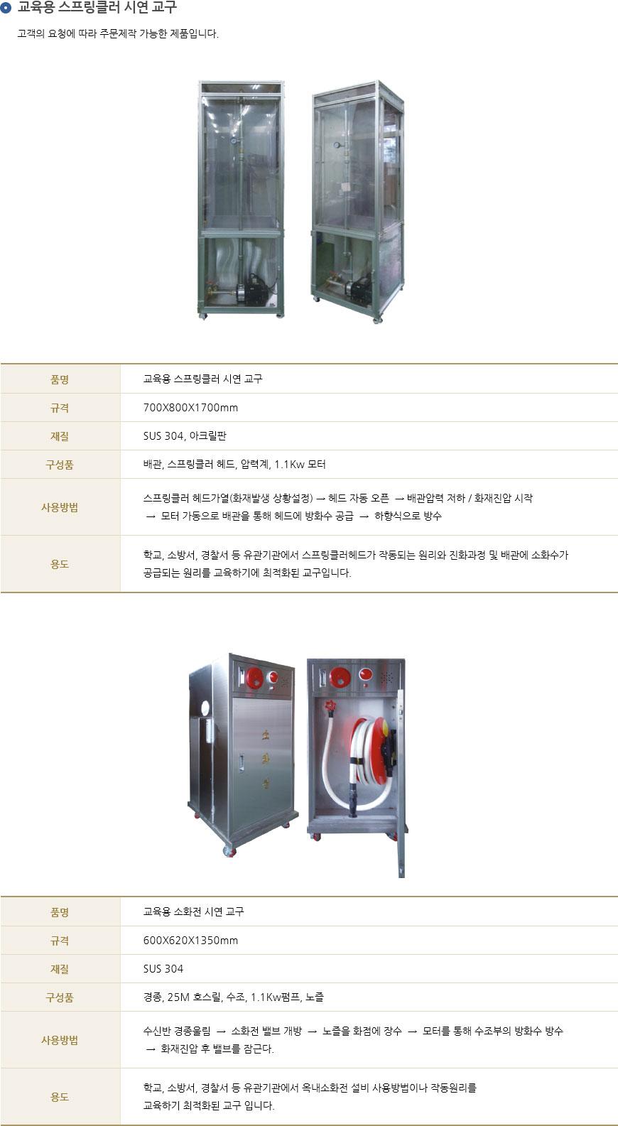 SW1150